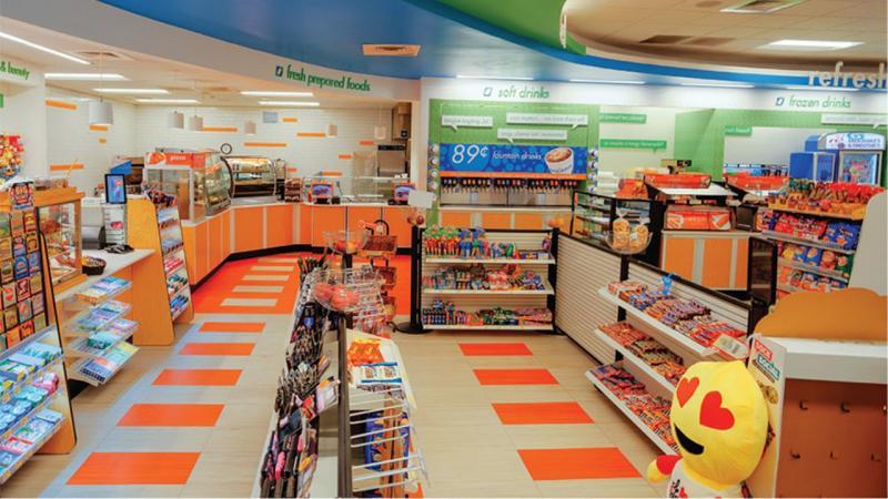 Retail Environments - January-February 2020